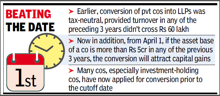 Private companies rush to turn LLPs before April 1 for tax