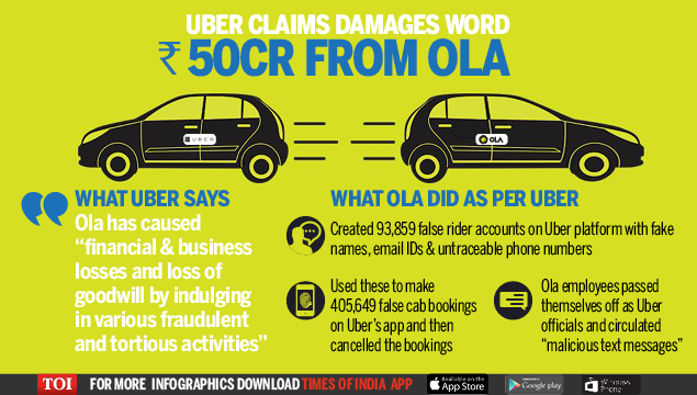 ola-uber-Infographic-TOI
