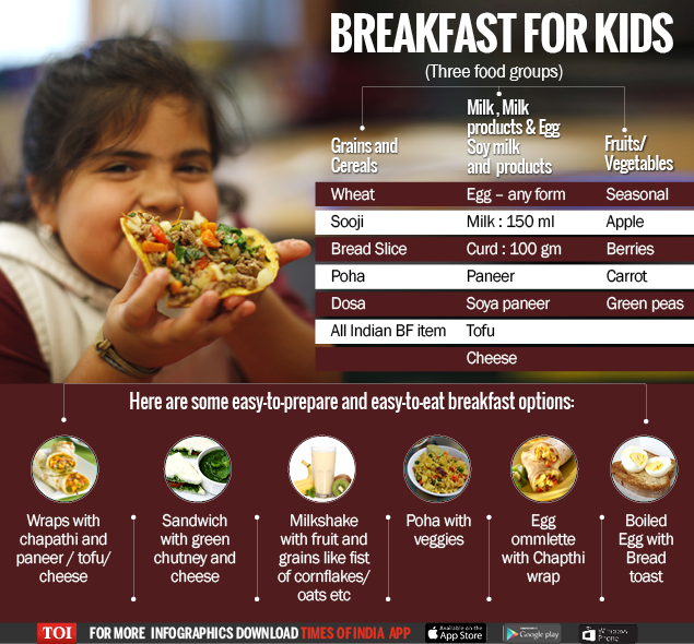 Kids Diet Plan Here Is A Healthy Diet Plan Your Kids Should Follow