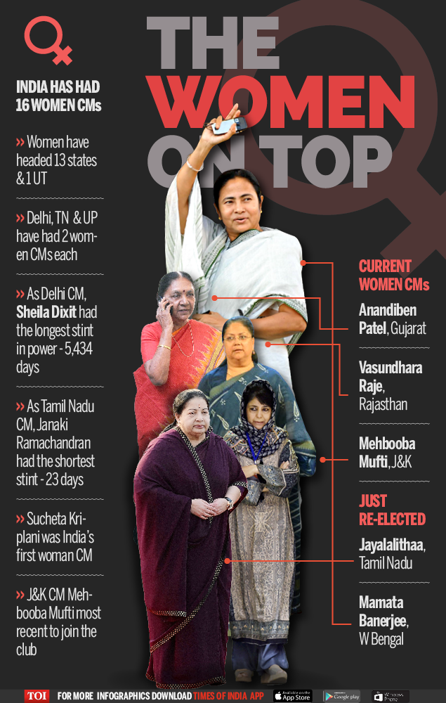 The Women On Top-Infographic