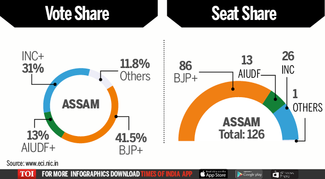 Finally Seat-Infographic-TOI2
