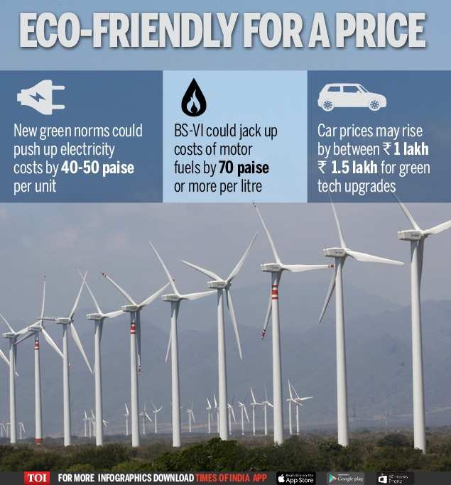 ECO-FRIENDLY FOR A PRICE-Infographic-TOI-For Web
