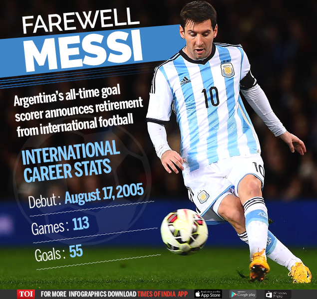 Messi, a champion broken by dreams | Football News - Times of India