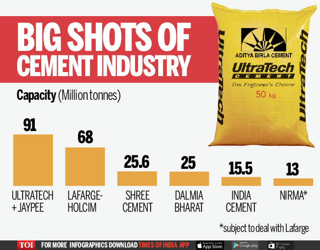 Big shots of cement industry-Infographic