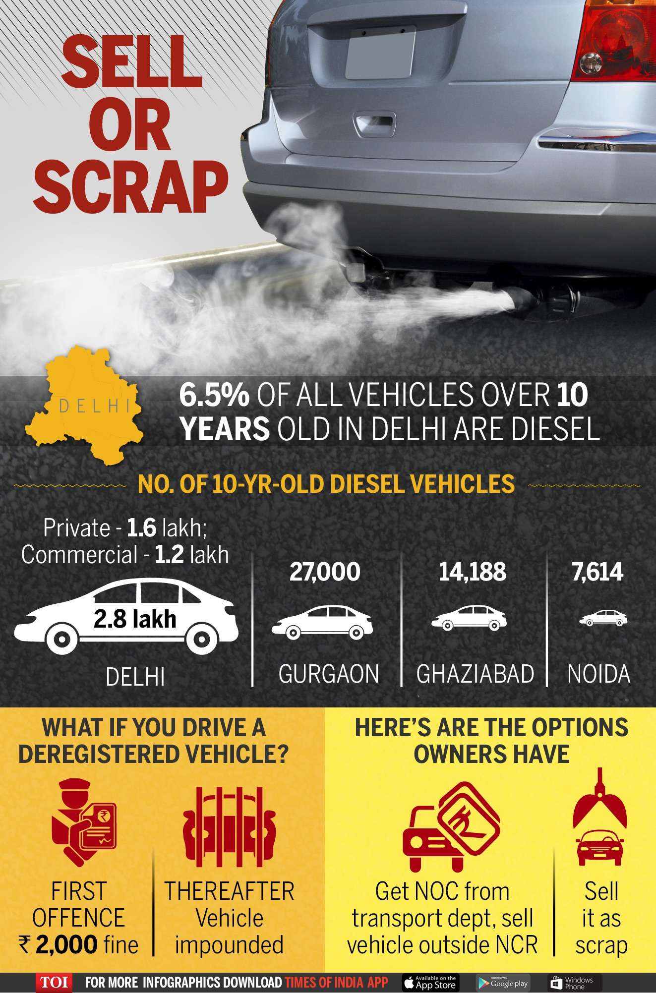 SELL OR SCRAP-Infographic-TOI-For Social