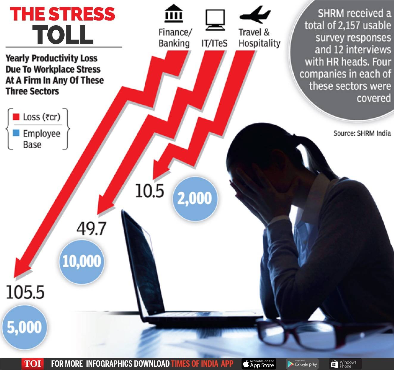 THE STRESS TOLL-Infographic-TOI-For Social