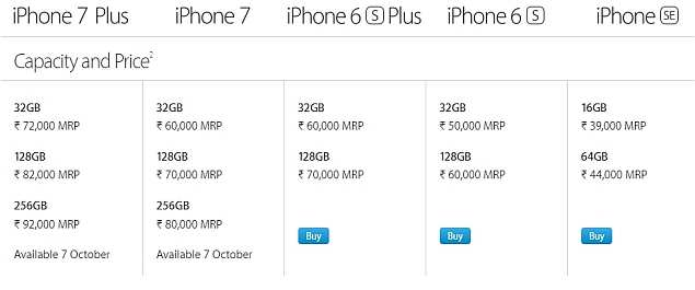 iphone_7_prices