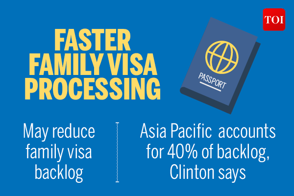 Hillary clinton-Infographics