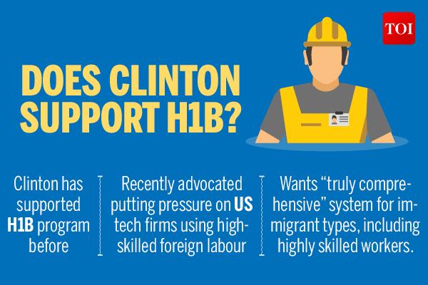 Hillary clinton-Infographics7