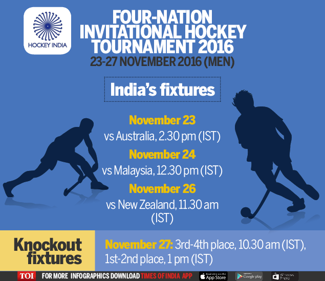 Hockey Tournament 2016-Infographic-TOI