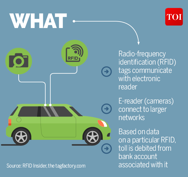 2Indian cars to sport digital tags soon-Infographic-TOI2