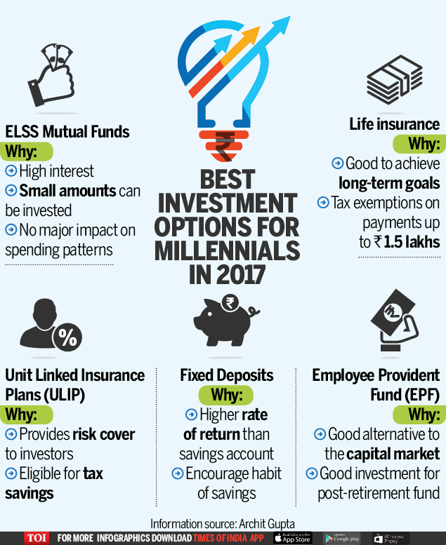 life insurance: Best investment options for millennials in