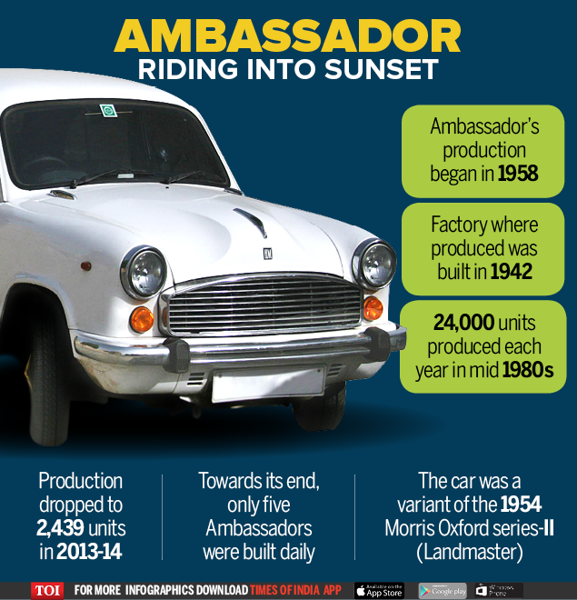 Peugeot Hindustan Motors Sells Ambassador Car Brand To Peugeot Times Of India