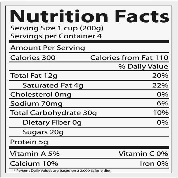 in content nutrition label shutterstock_270480296