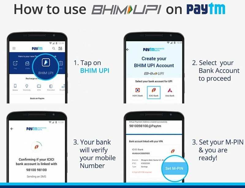 BHIM UPI: How to use BHIM UPI payment feature in Paytm app