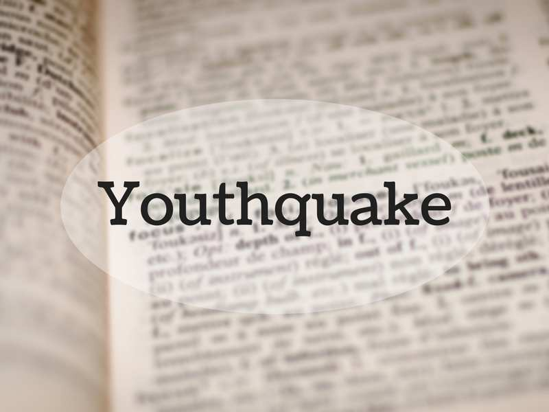 Image result for YOUTHQUAKE IN INDIA