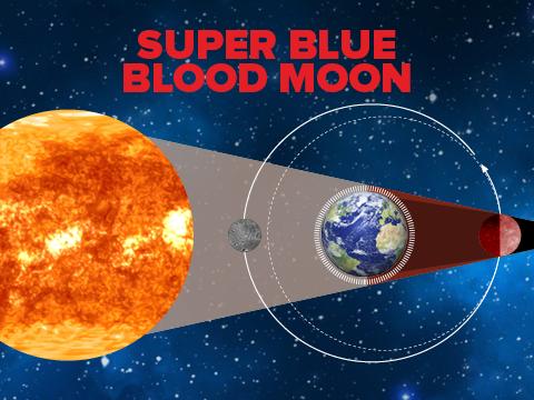 blood moon eclipse hyderabad - photo #21