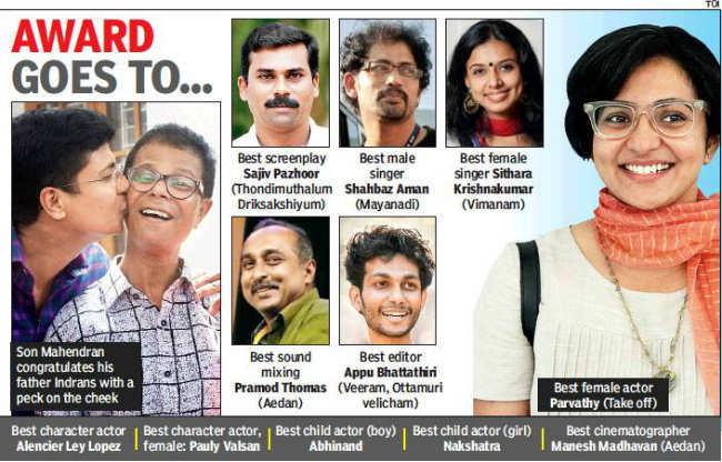 Indrans 48th Kerala State Film Awards An Actor Gets His Due Malayalam Movie News Times Of India