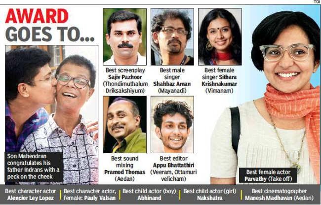 Kerala films