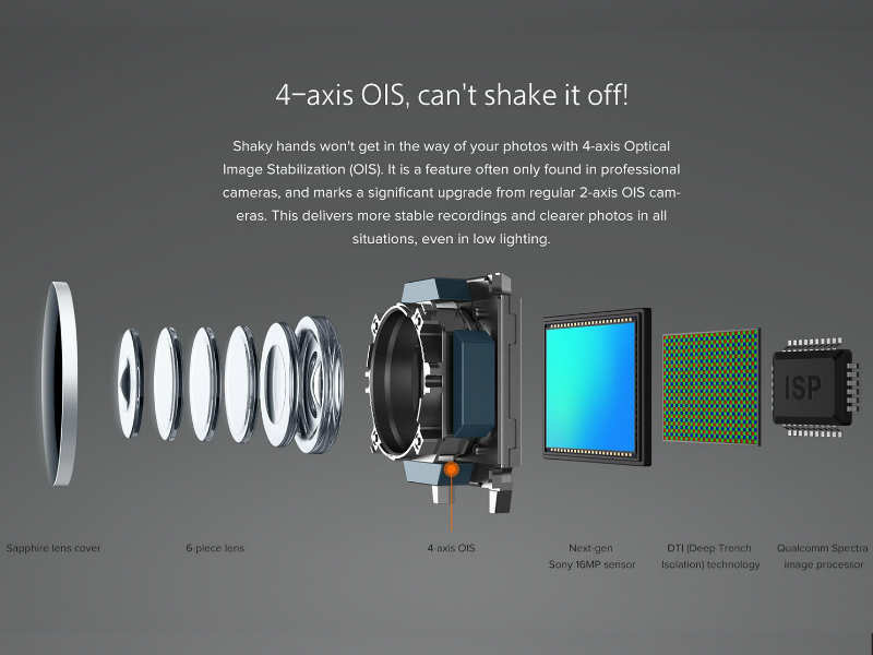 Optical Image Stabilization (OIS): It helps in reducing the blur of the image