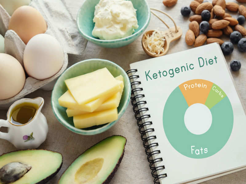 Ketogenic diet meaning in tamil
