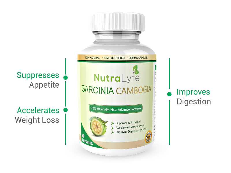 8 Facts That Suggests Nutralyfe Garcinia 1 Weight Loss