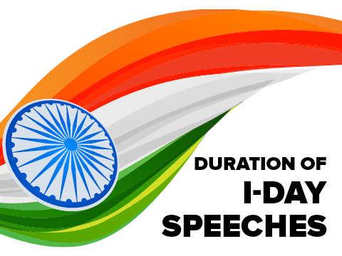 speech duration