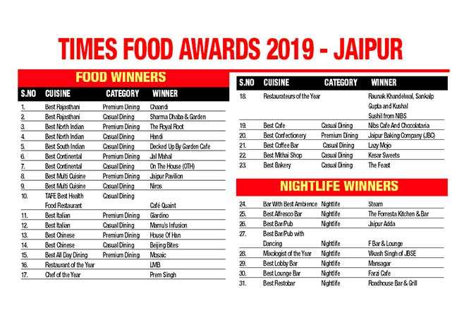 times-food-guide-awards