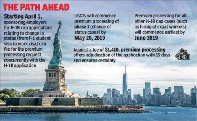 15 day premium processing for H-1B applications begins on Monday
