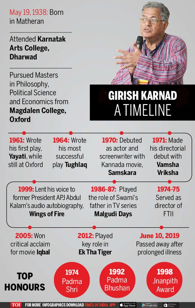RIP Girish Karnad- A timeline -new new