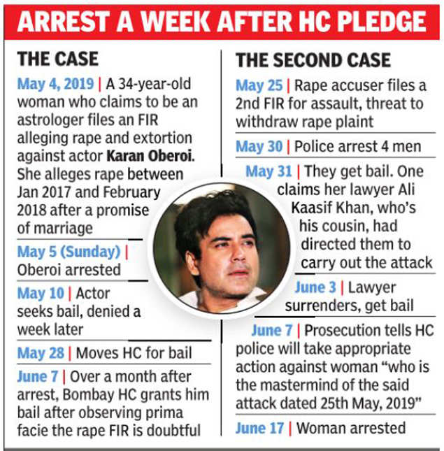 Karan Oberoi 'rape' case: Woman held for criminal conspiracy