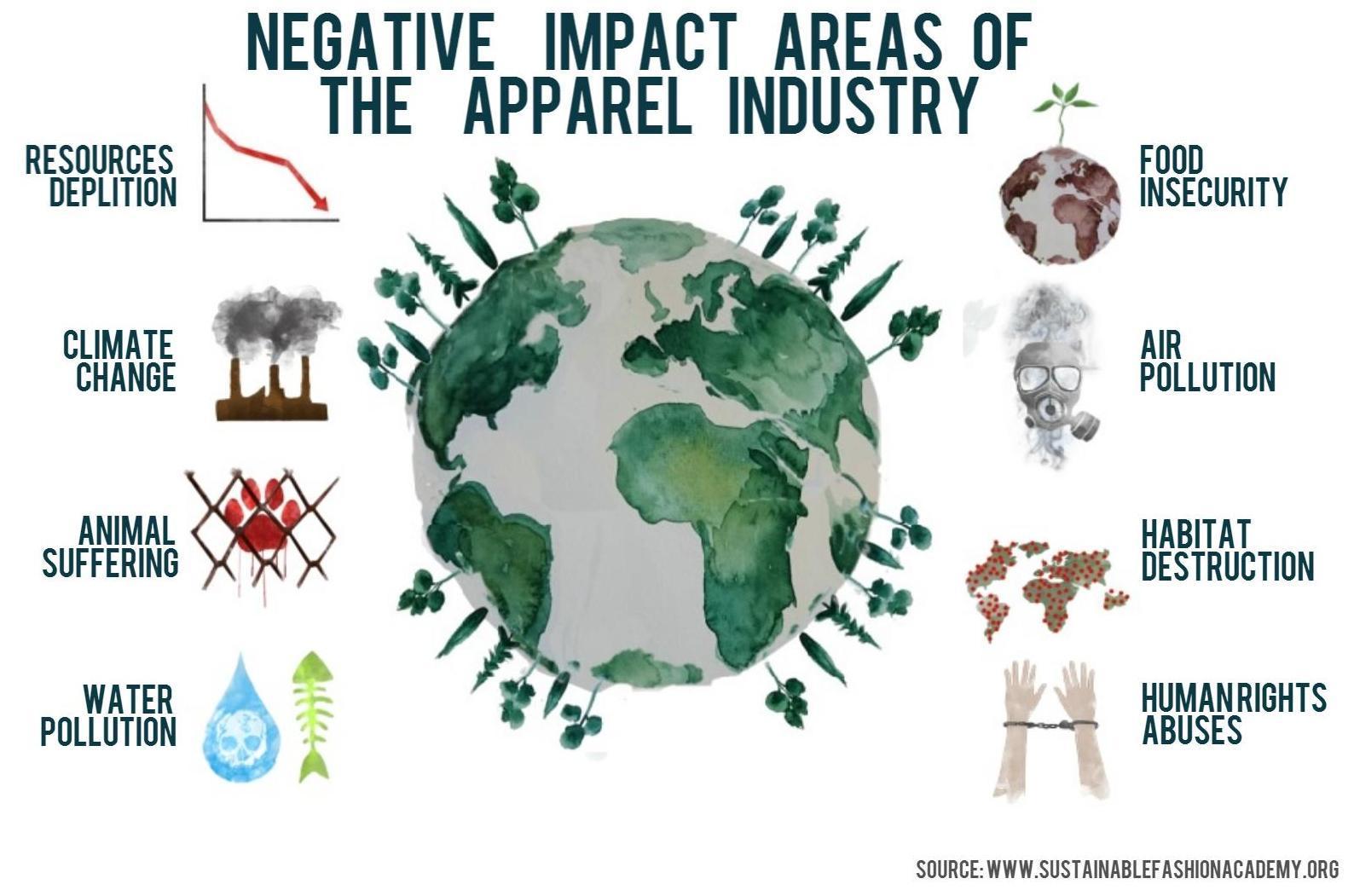 greyishgreen-sustainableacademyinfographic