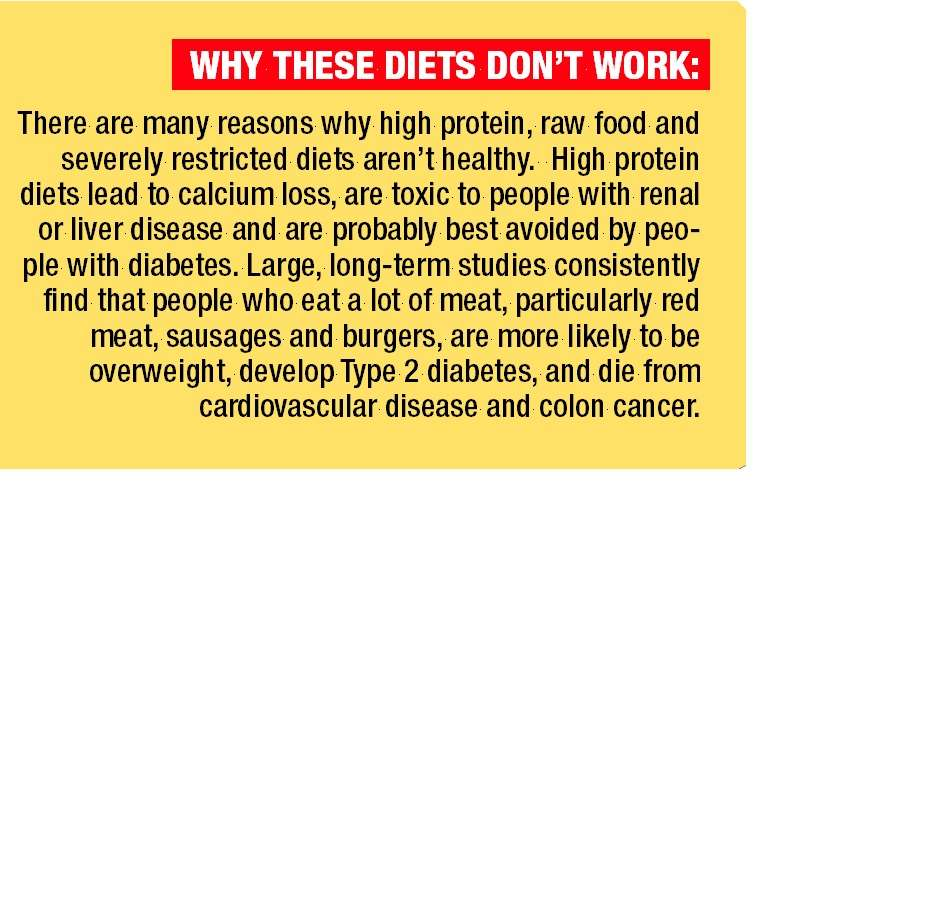 Why these diets dont work