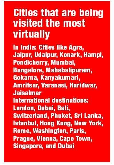 Virtual tourism......