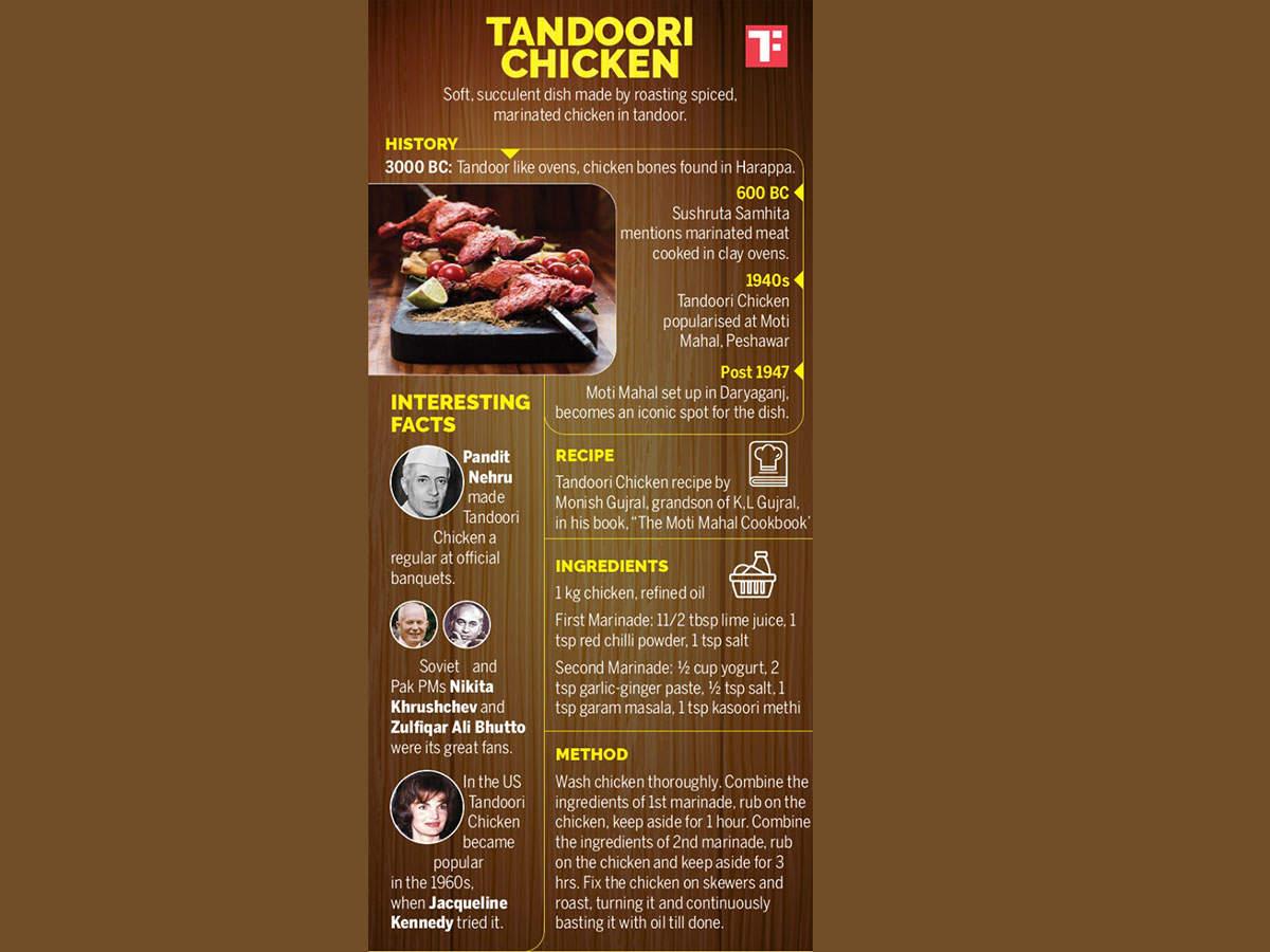 Tandoori-Chicken---Infograohics