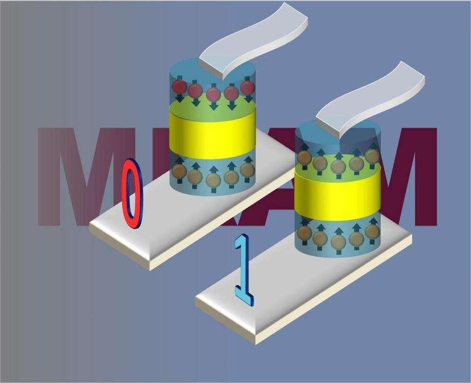 IIT Mandi researchers develop magnetic RAM for high data storage