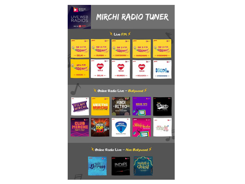 Radio Is Now Just A Click Away With This Pdf Tuner Hindi Movie News Times Of India