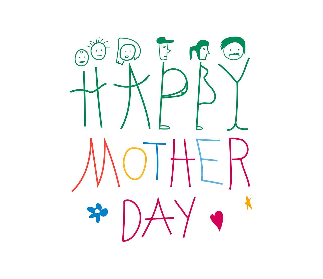 Happy Mother's Day 2020: Images, Messages