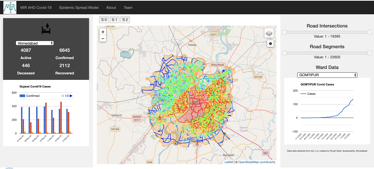 IITGN researchers develop interactive COVID-19 dashboard for post-lockdown operations