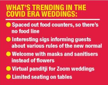 what is trending in covid weddings