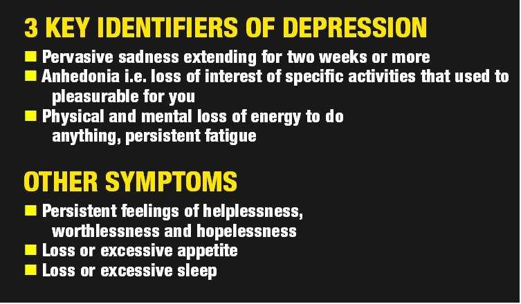 How to identify symptoms of depression