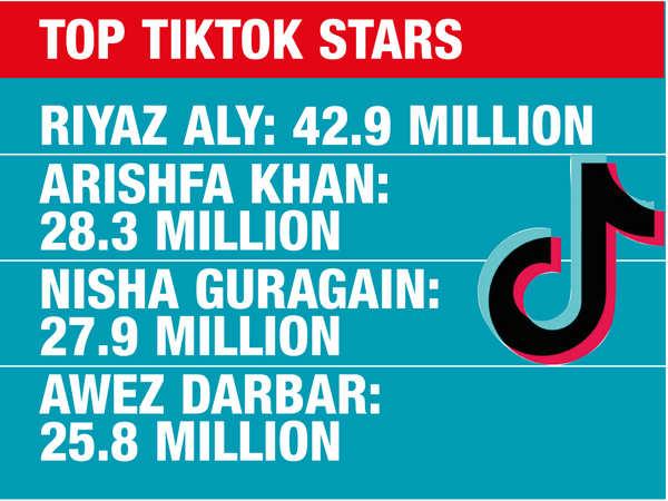 Tik_Tok_Stars_2 (1)