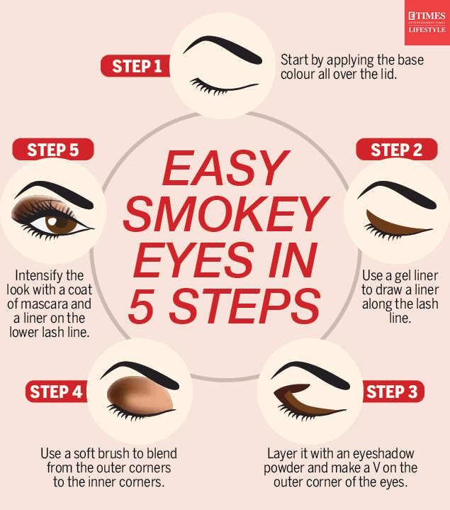 Easy smokey eyes in 5 steps