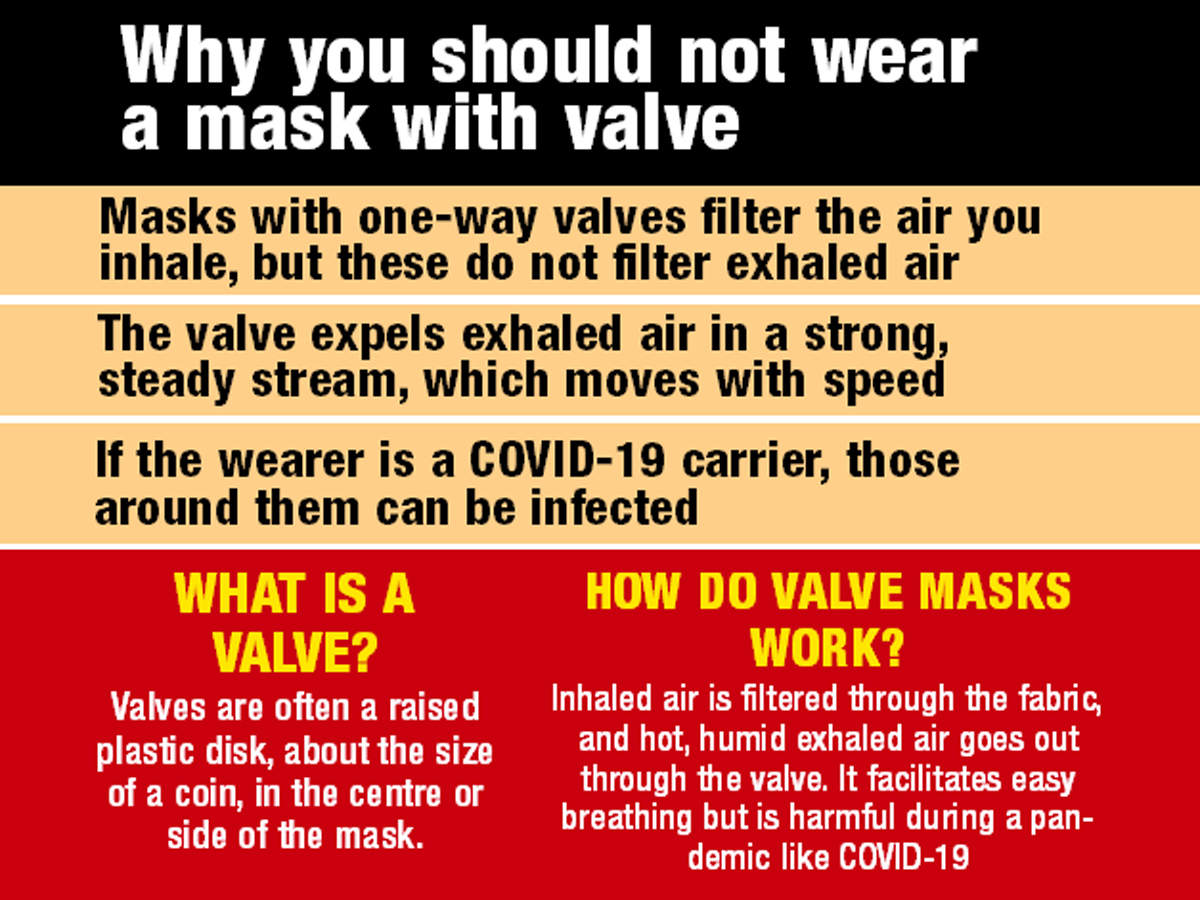 Why you should not wear a mask with valve