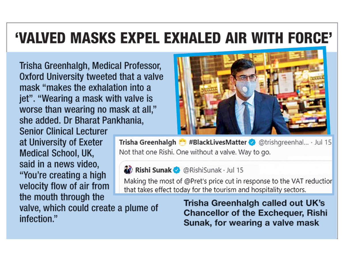 'Valved masks expel exhaled air with force'