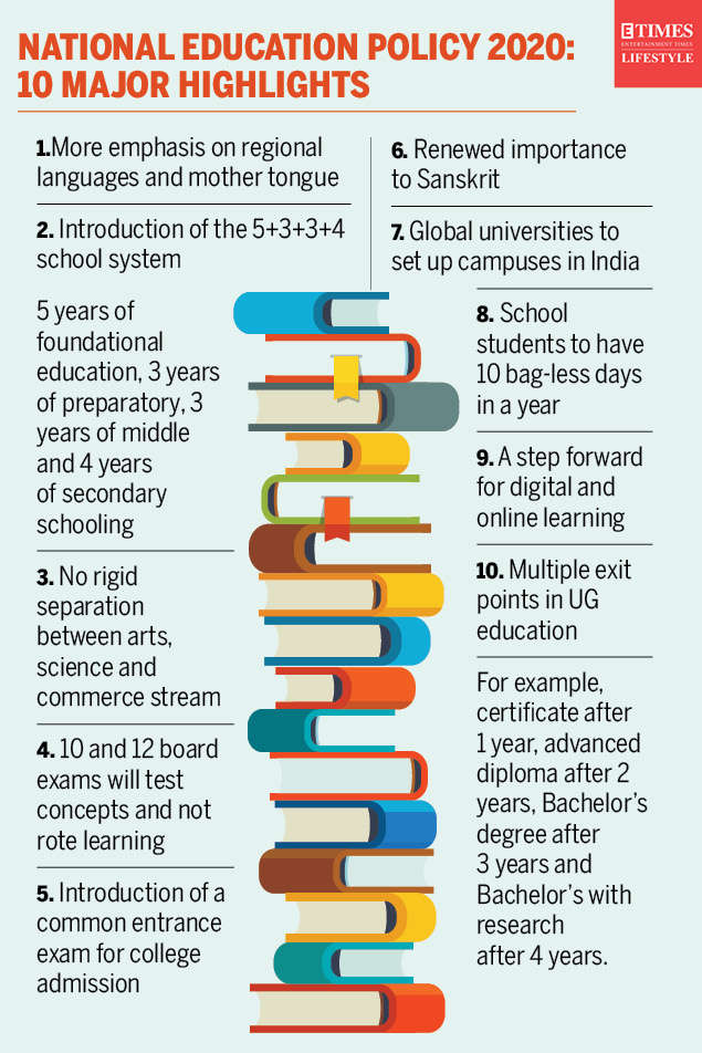 National Education Policy 2020 (1)