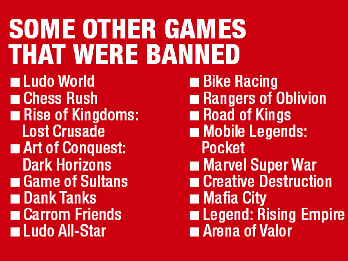 Banned games
