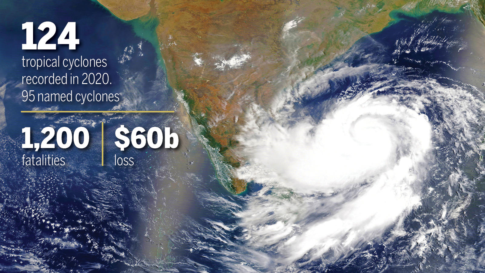 Cyclones In India Why Cyclones Are Becoming Severe Times Of India