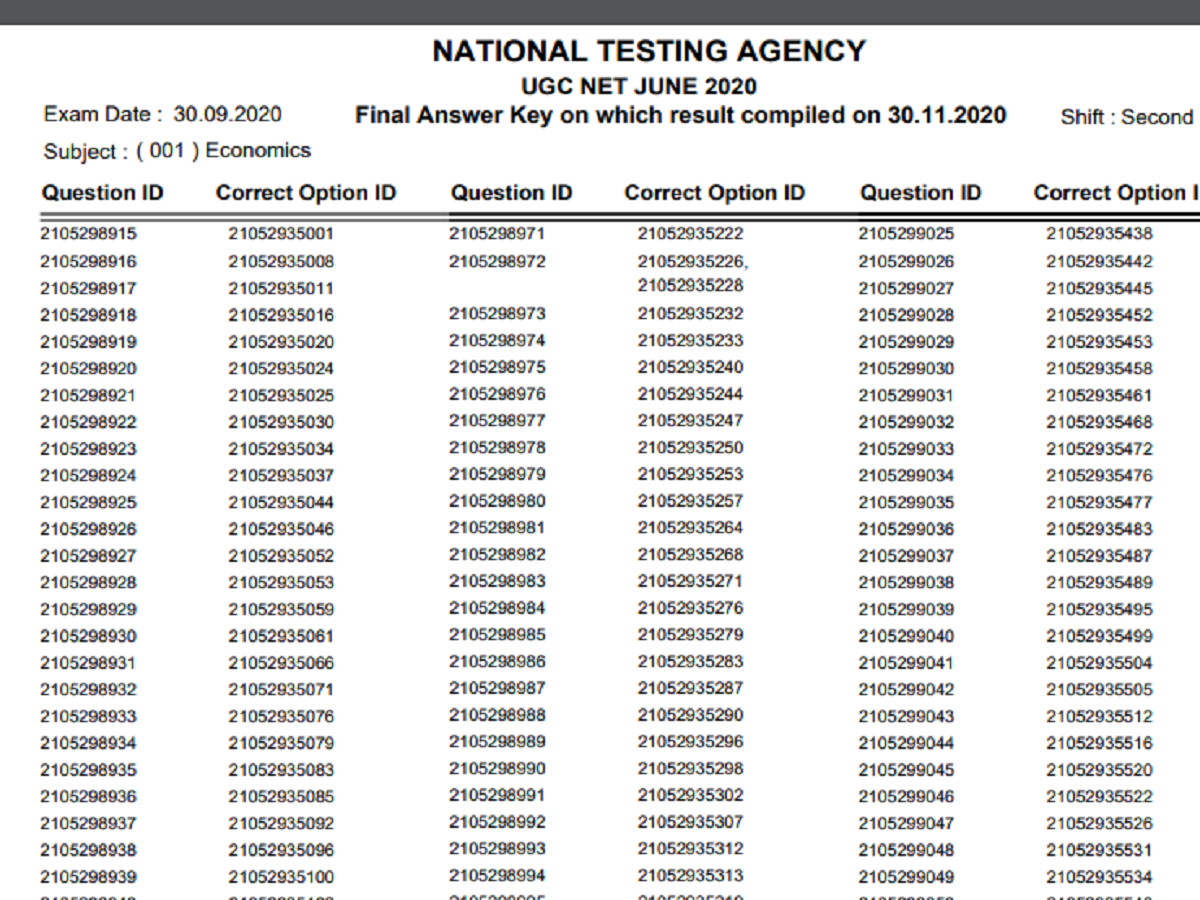 NTA releases UGC NET 2020 final answer key