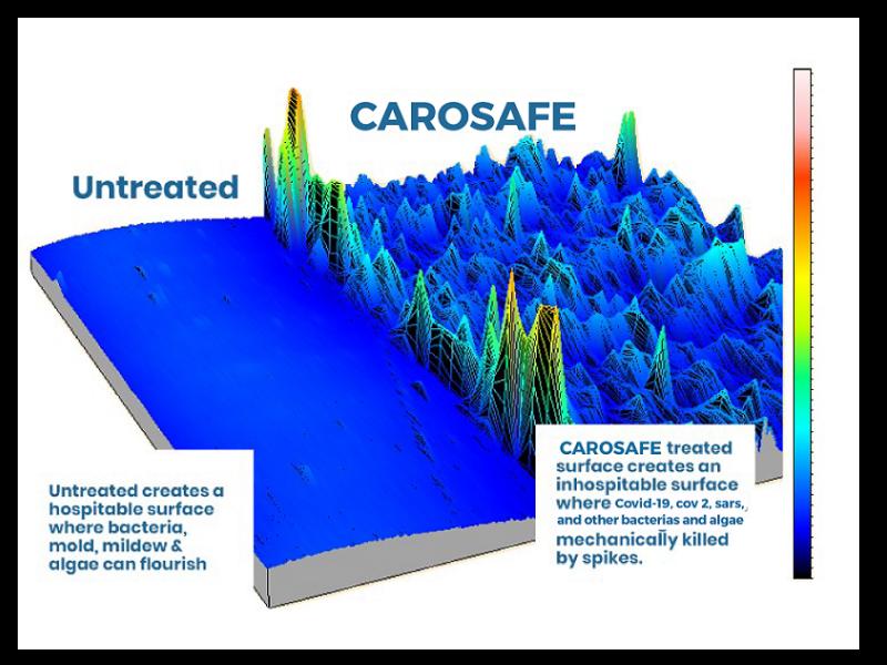 CarOsafe-1